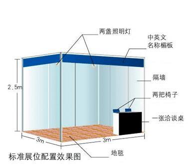 展位规格 》2021北京国际医疗器械展览会